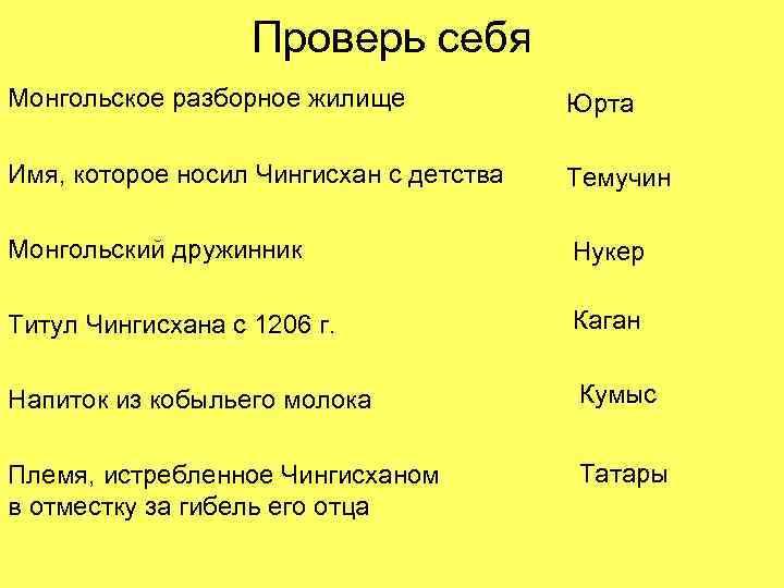 Проверь себя Монгольское разборное жилище   Юрта Имя, которое