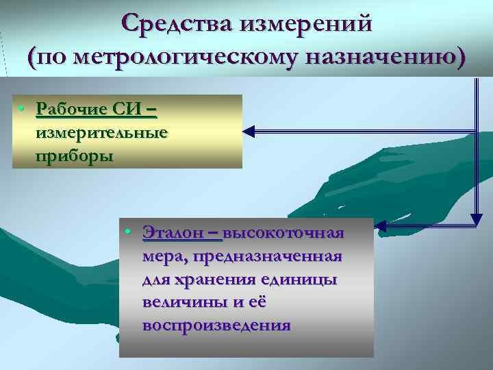 Средства измерений (по метрологическому назначению) • Рабочие СИ –  измерительные