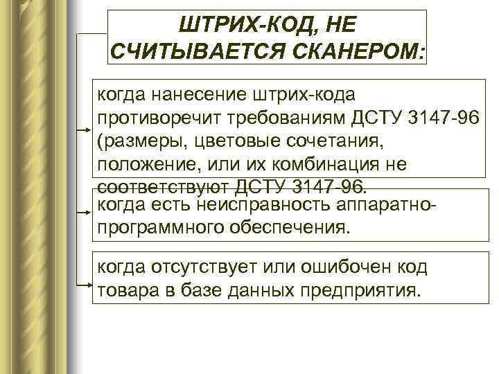 ШТРИХ-КОД, НЕ СЧИТЫВАЕТСЯ СКАНЕРОМ: когда нанесение штрих-кода противоречит требованиям ДСТУ 3147 -96 (размеры,