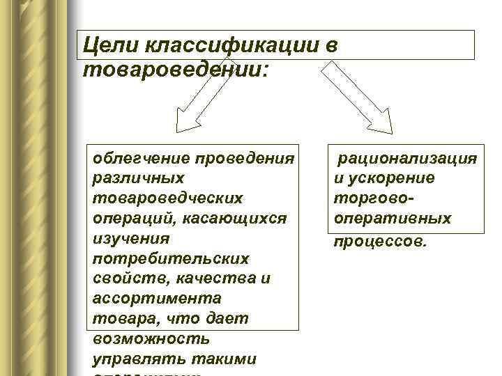 Цели классификации в товароведении:  облегчение проведения  рационализация различных    и
