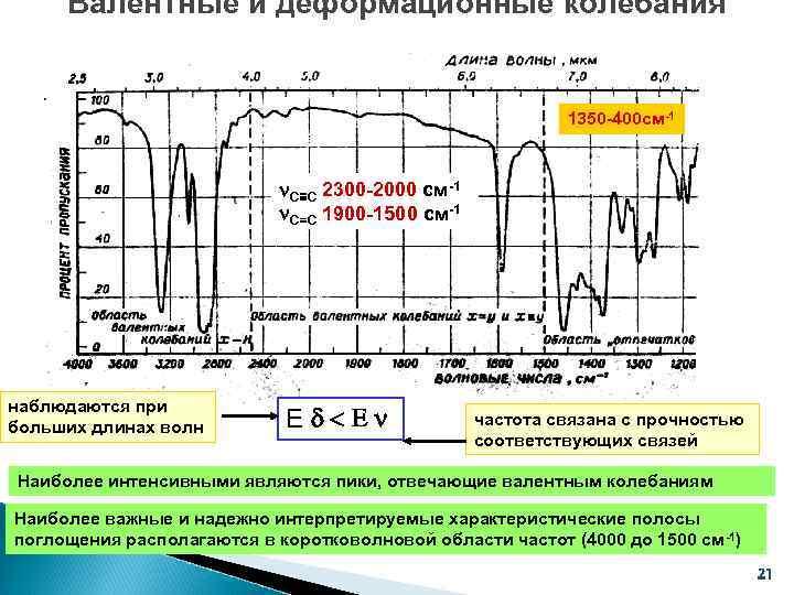Валентные и деформационные колебания      1350 -400 см-1