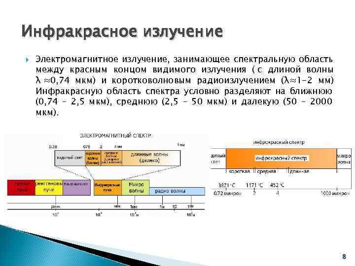 Инфракрасное излучение Электромагнитное излучение, занимающее спектральную область между красным концом видимого излучения ( с