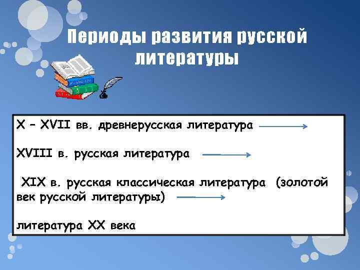 Периоды развития русской   литературы  X – XVII вв. древнерусская