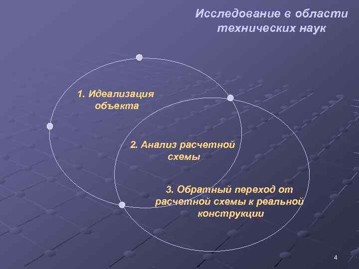 Исследование в области      технических наук