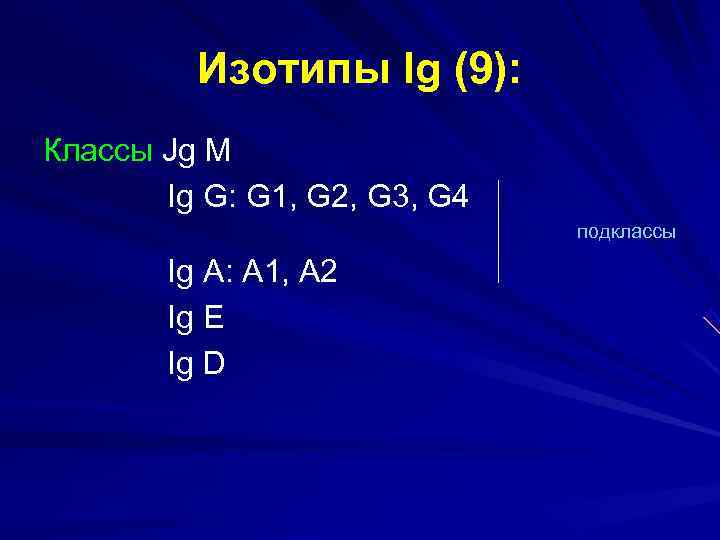 Изотипы Ig (9): Классы Jg M  Ig G: G 1,