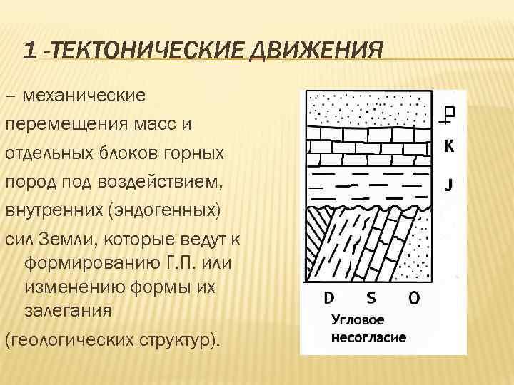 1 -ТЕКТОНИЧЕСКИЕ ДВИЖЕНИЯ – механические перемещения масс и отдельных блоков горных пород под