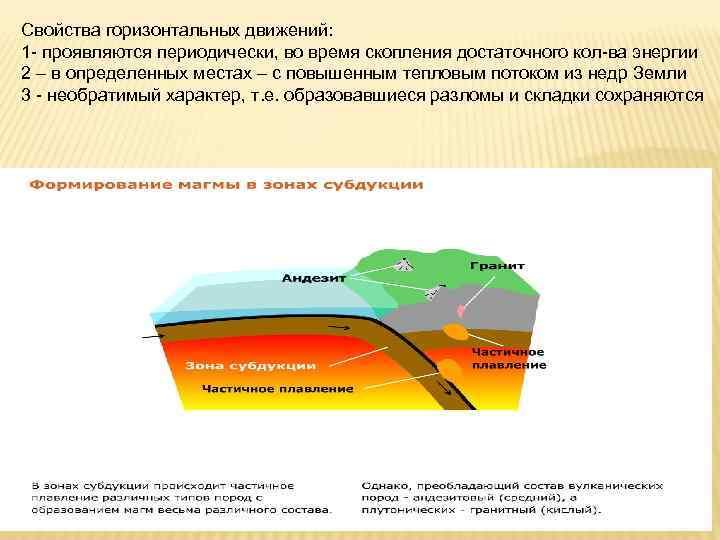 Свойства горизонтальных движений: 1 - проявляются периодически, во время скопления достаточного кол-ва энергии 2