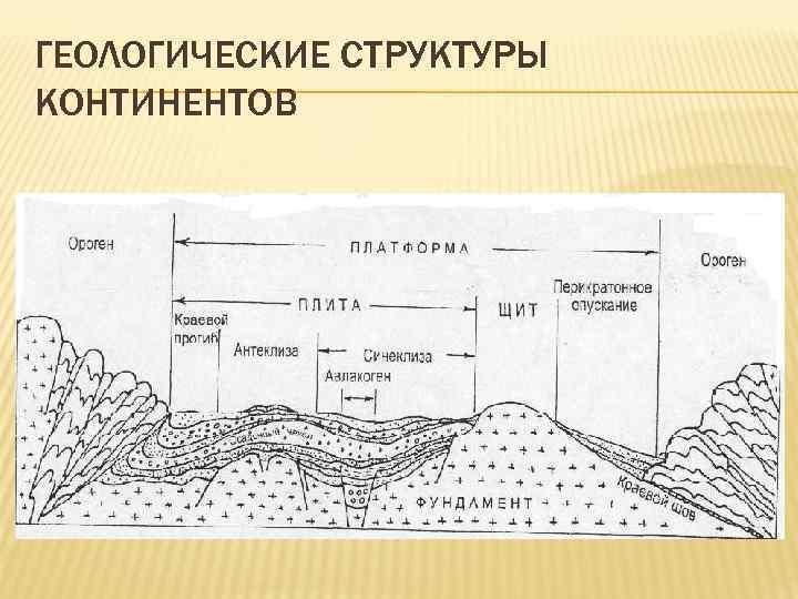 ГЕОЛОГИЧЕСКИЕ СТРУКТУРЫ КОНТИНЕНТОВ