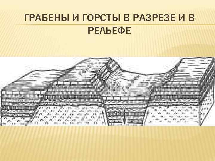 ГРАБЕНЫ И ГОРСТЫ В РАЗРЕЗЕ И В  РЕЛЬЕФЕ