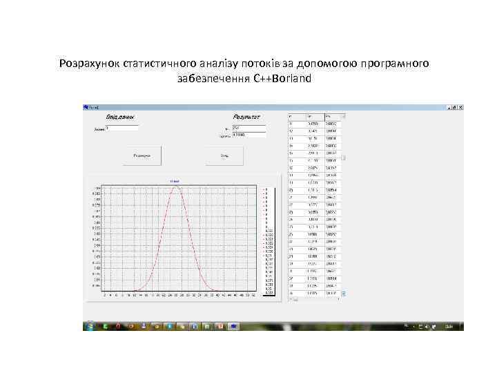 Розрахунок статистичного аналізу потоків за допомогою програмного