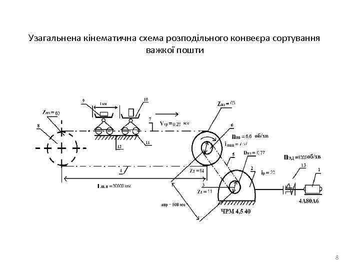 Узагальнена кінематична схема розподільного конвеєра сортування      важкої пошти