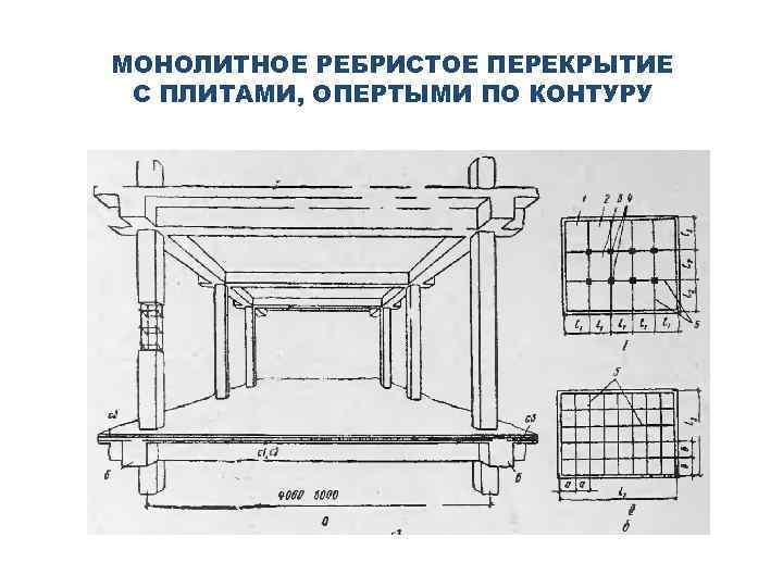 монолитная ребристая плита перекрытия