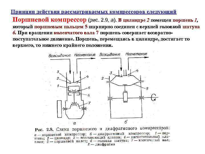 Принцип действия рассматриваемых компрессоров следующий Поршневой компрессор (рис. 2. 9, а). В цилиндре 2