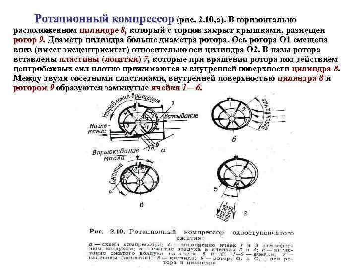 Ротационный компрессор (рис. 2. 10, а). В горизонтально расположенном цилиндре 8, который