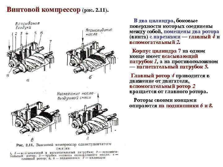 Винтовой компрессор (рис. 2. 11).    В два цилиндра, боковые