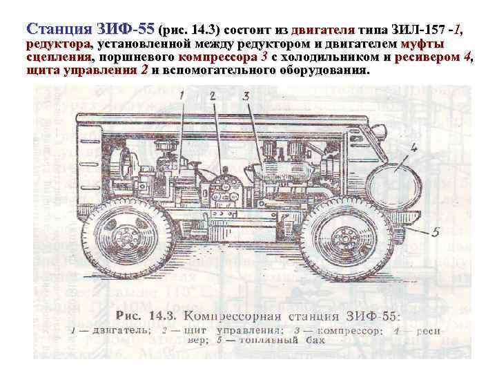 Станция ЗИФ 55 (рис. 14. 3) состоит из двигателя типа ЗИЛ 157 1, редуктора,