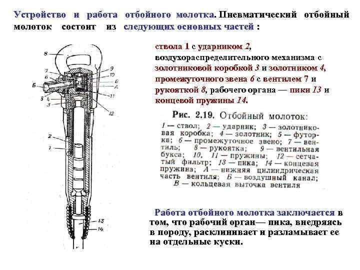 Устройство и работа  отбойного молотка. Пневматический отбойный молоток состоит из  следующих основных