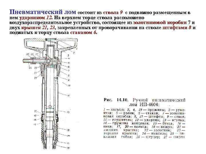 Пневматический лом состоит из ствола 9  с подвижно размещенным в нем ударником 12.