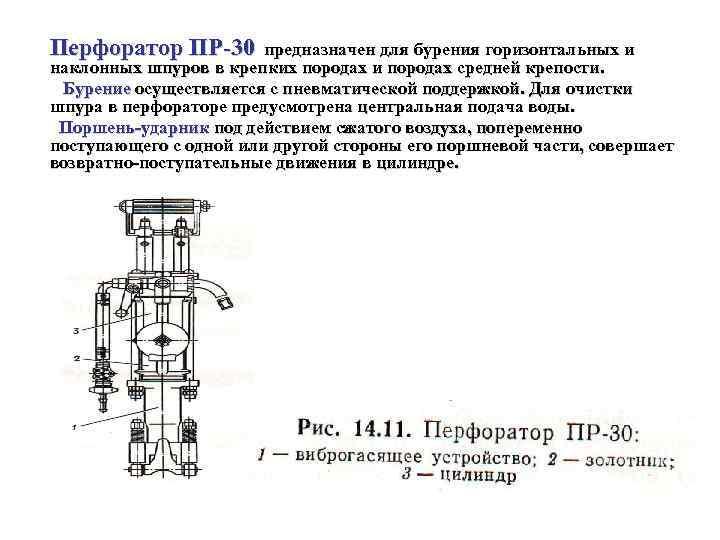 Перфоратор ПР 30  предназначен для бурения горизонтальных и наклонных шпуров в крепких породах