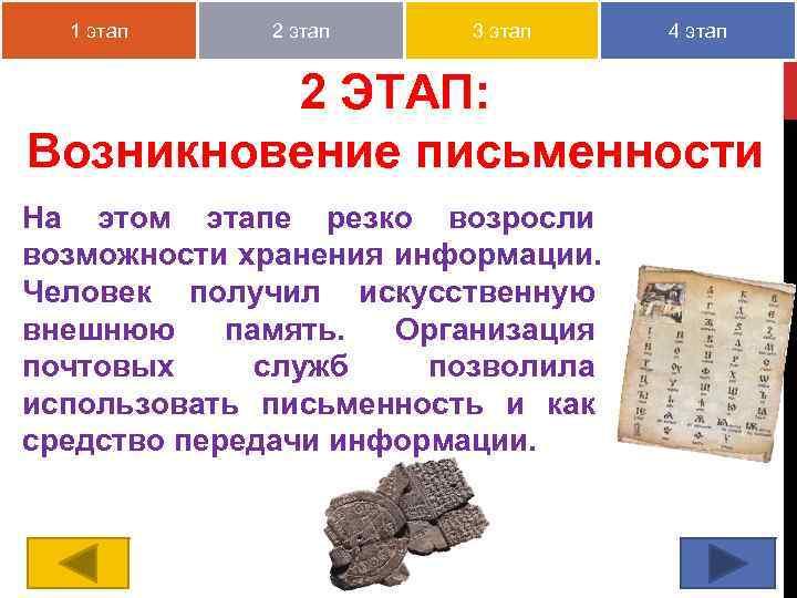 1 этап 2 этап 3 этап 4 этап  2 ЭТАП: Возникновение письменности