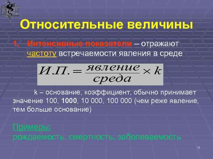 Относительные величины 1. Интенсивные показатели – отражают частоту встречаемости явления в среде