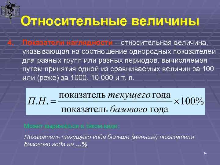 Относительные величины 4.  Показатели наглядности – относительная величина,  указывающая на соотношение