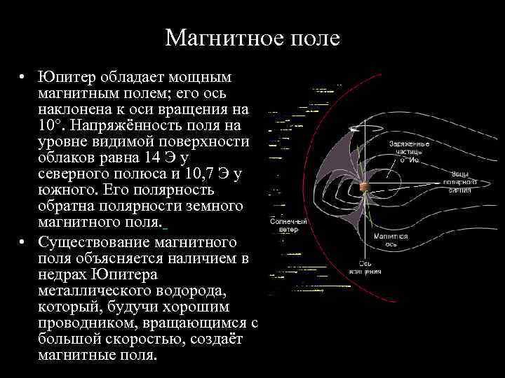 Магнитное поле • Юпитер обладает мощным  магнитным полем; его ось