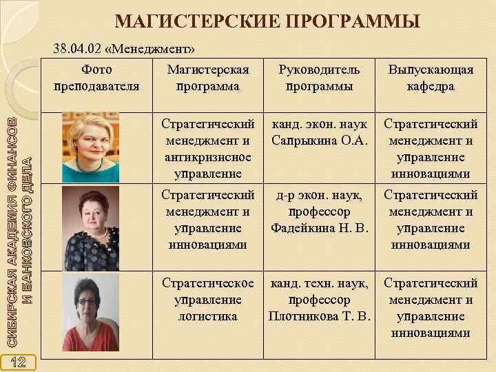 МАГИСТЕРСКИЕ ПРОГРАММЫ      38. 04. 02