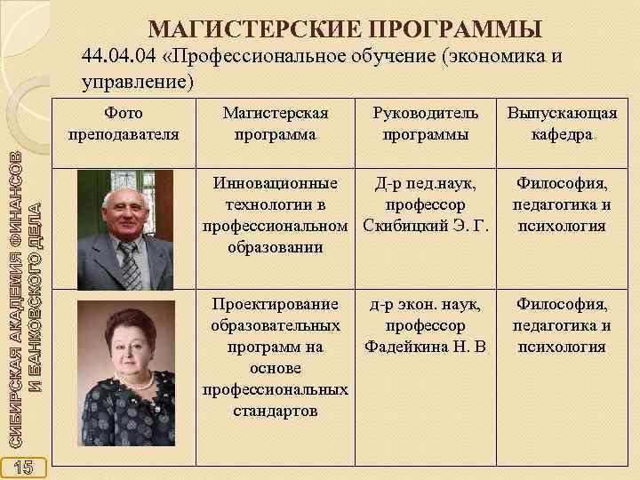МАГИСТЕРСКИЕ ПРОГРАММЫ      44. 04 «Профессиональное