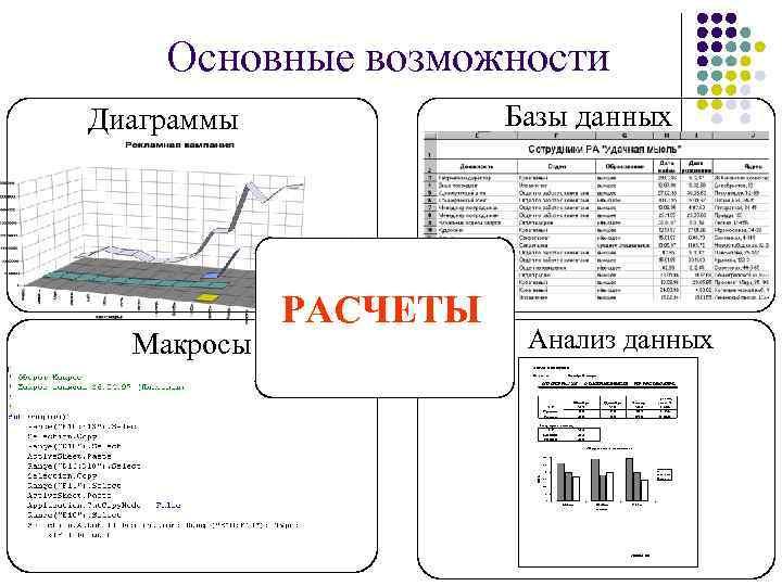 Основные возможности Диаграммы   Базы данных   РАСЧЕТЫ  Макросы