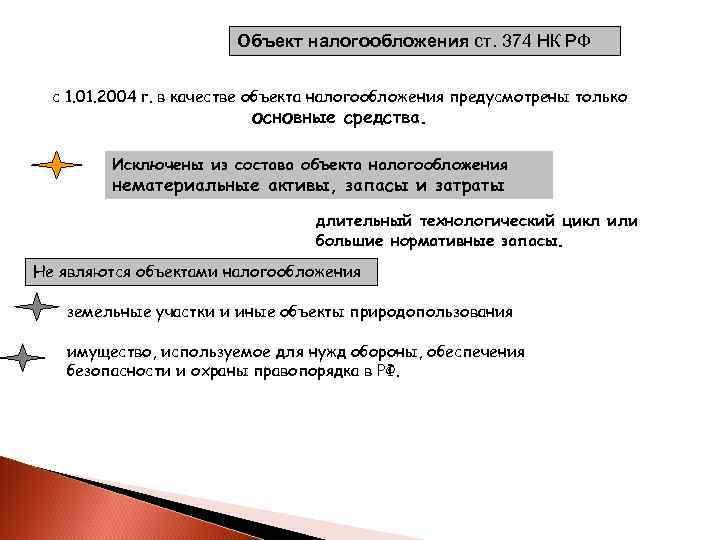 Объект налогообложения ст. 374 НК РФ с 1. 01. 2004