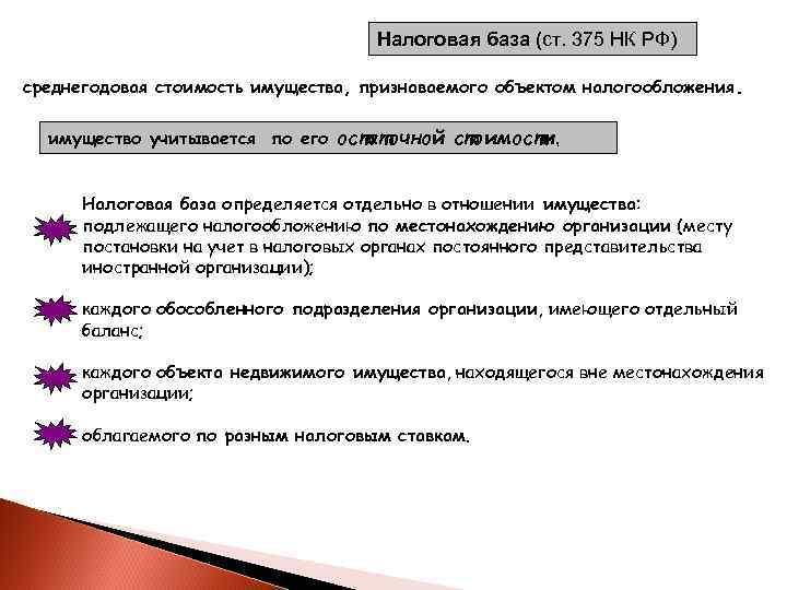 Налоговая база (ст. 375 НК РФ) среднегодовая стоимость