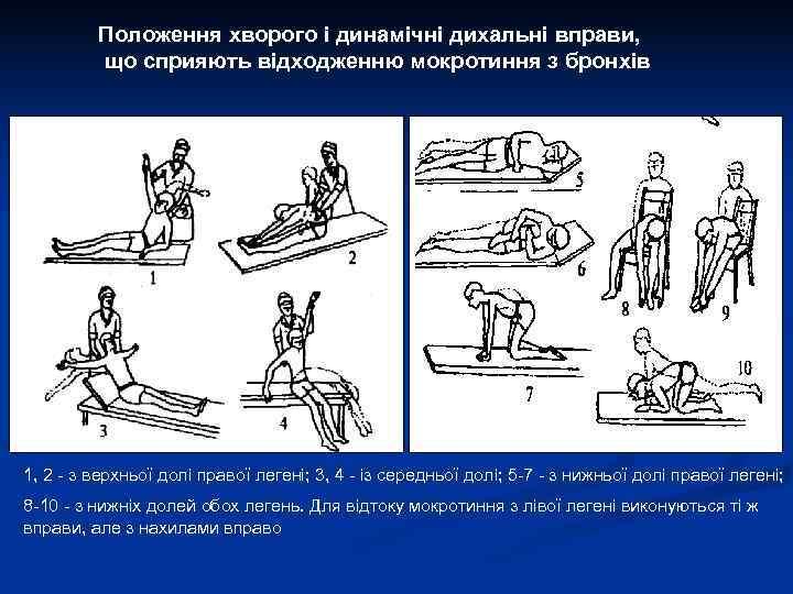 Положення хворого і динамічні дихальні вправи,  що сприяють відходженню мокротиння