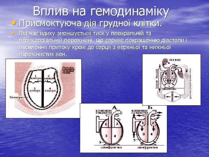 Вплив на гемодинаміку • Присмоктуюча дія грудної клітки.  • Під час