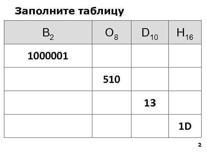 Заполните таблицу B 2  O 8  D 10  H 16