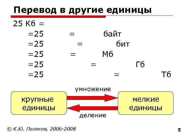 Перевод в другие единицы  25 Кб = =25· 1024 = · 1024