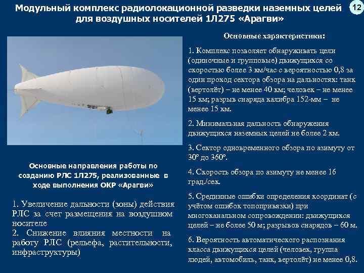 Модульный комплекс радиолокационной разведки наземных целей     12  для воздушных