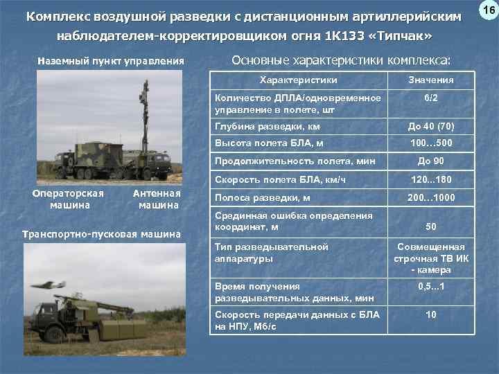 16 Комплекс воздушной разведки с дистанционным артиллерийским