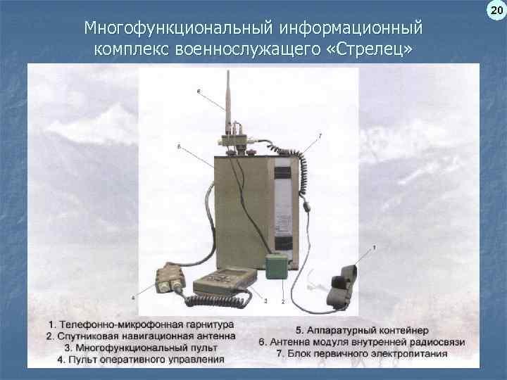 20 Многофункциональный информационный комплекс военнослужащего «Стрелец»