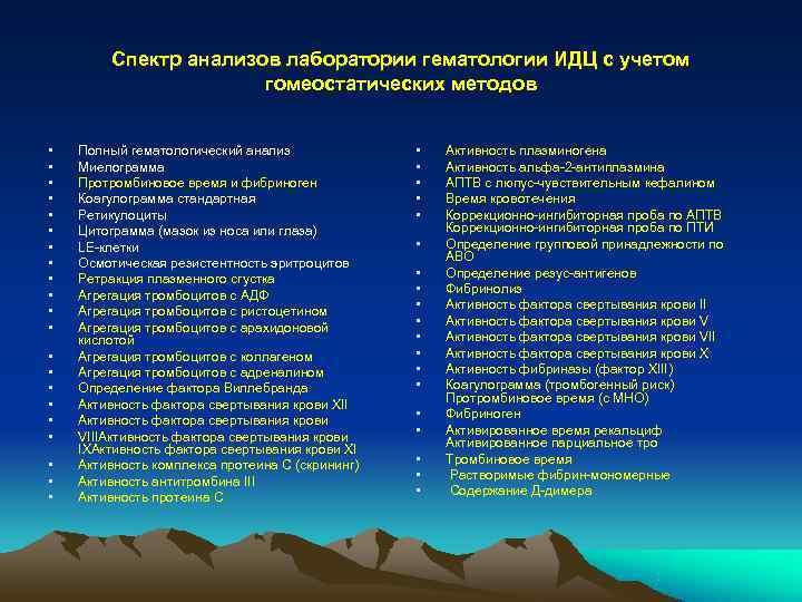 Спектр анализов лаборатории гематологии ИДЦ с учетом    гомеостатических методов