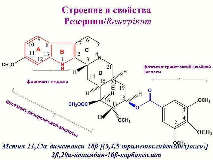 Строение и свойства     Резерпин/Rеsеrрinum