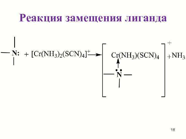 Реакция замещения лиганда       16