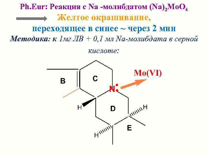 Ph. Eur: Реакция с Na -молибдатом (Na)2 Mo. O 4  Желтое окрашивание,
