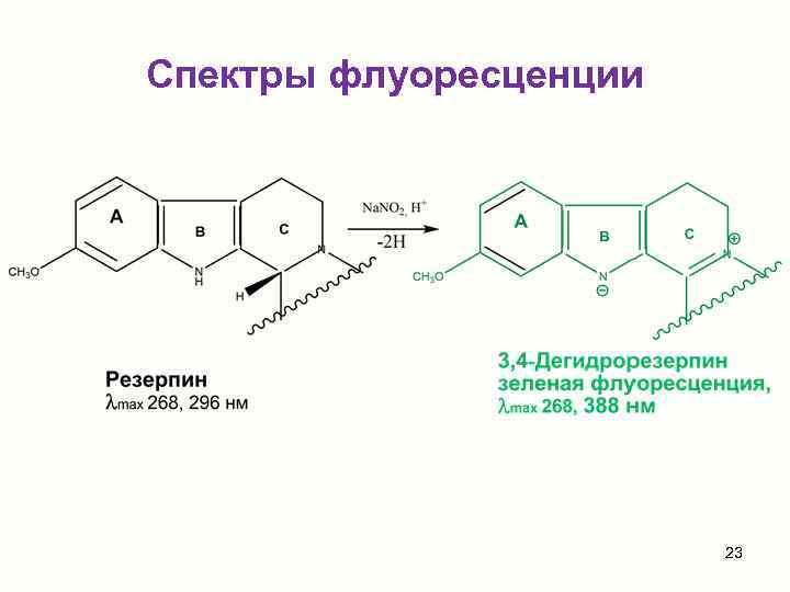 Спектры флуоресценции     23