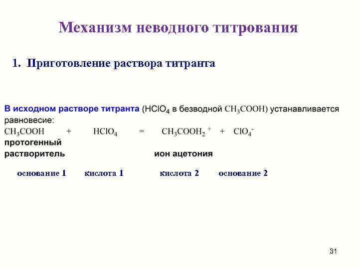 Механизм неводного титрования 1. Приготовление раствора титранта основание 1  кислота