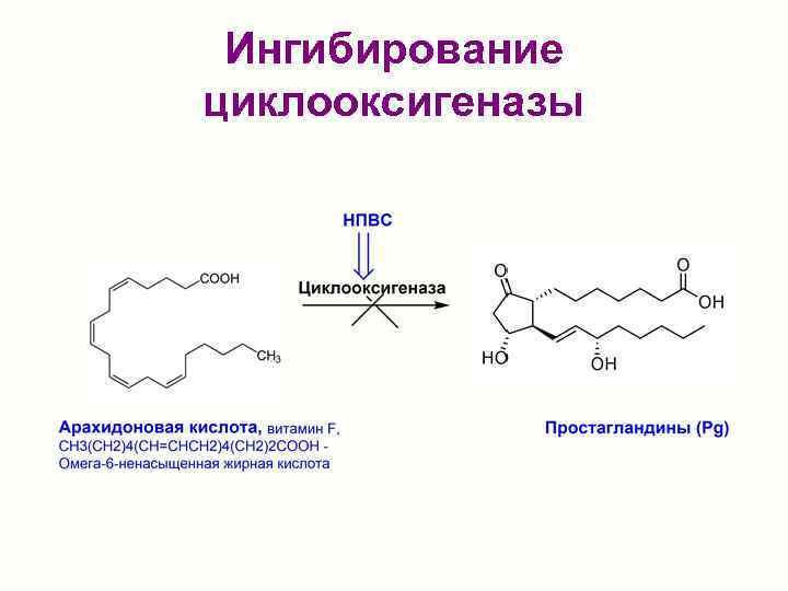 Ингибирование циклооксигеназы