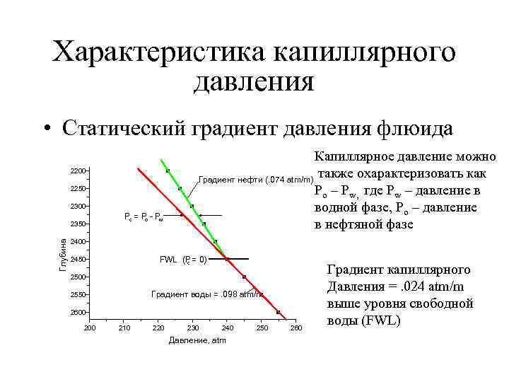 Характеристика капиллярного   давления • Статический градиент давления флюида