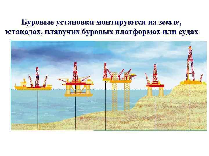 Буровые установки монтируются на земле, эстакадах, плавучих буровых платформах или судах