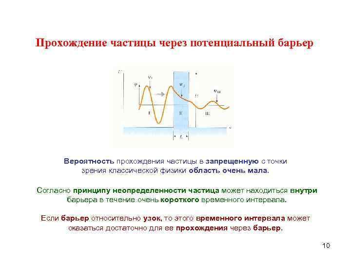 Прохождение частицы через потенциальный барьер  Вероятность прохождения частицы в запрещенную с точки