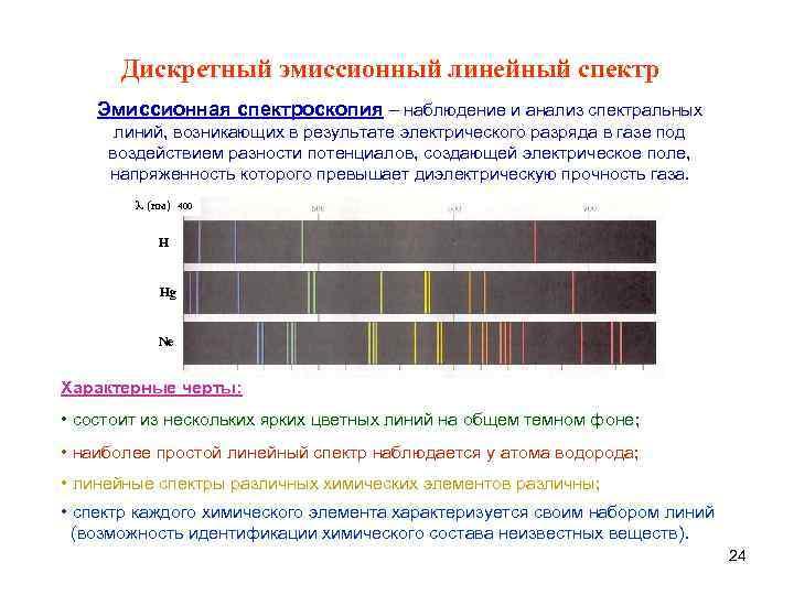Дискретный эмиссионный линейный спектр Эмиссионная спектроскопия – наблюдение и анализ спектральных  линий,